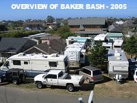 Baker Bash Overview